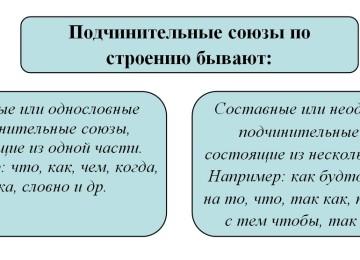 Подчинительные союзы
