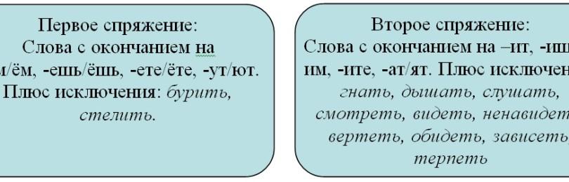 Разноспрягаемые глаголы